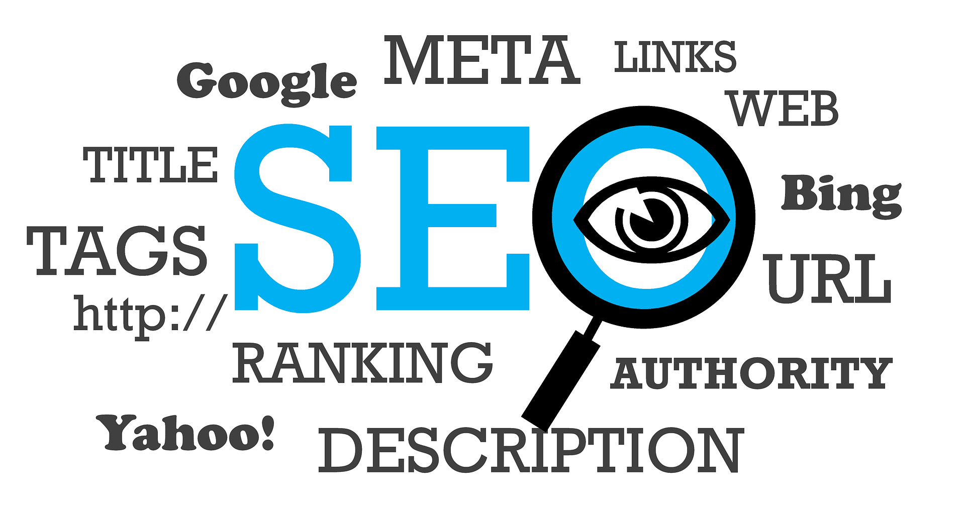 Voice Search Into Your SEO Strategy